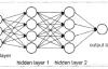 【深度学习实战】从零开始深度学习(二):多层全连接神经网络与MNIST手写数字分类