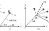 机器人学——1.0-位置与姿态概述