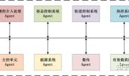 移动机器人技术(1)– 路径规划 Path Planning 总结