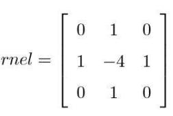 (Python)从零开始,简单快速学机器仿人视觉Opencv—第十四节:图像梯度
