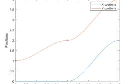 机械臂Matlab仿真——路径规划之三阶多项式路径点规划以及五阶多项式路径点规划