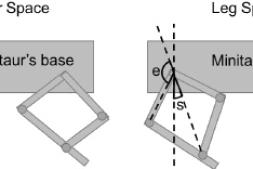 【四足机器人】强化学习实现minitaur运动控制(决策模型篇)