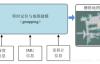 SLAM-gmapping简介与使用