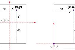 室外低速自动导航车的设计(6)——ROS地图的坐标,原点与配准