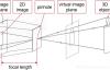 机器视觉模型——投影矩阵