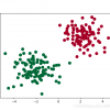 tensorflow简单二维分类 simple_classification