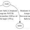 ROS TF2 添加一个 坐标系 附实例