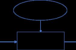 基于ROS搭建简易软件框架实现ROV水下目标跟踪(七)–程序解析之推力分配
