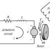 Matlab 仿真——直流电机速度控制(1)直流电机建模