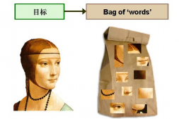 ORB_SLAM3原理源码解读系列(4)——视觉词袋模型