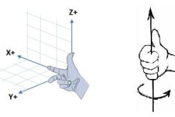 移动机器人技术(9)– 全向移动机器人Modeling and Control
