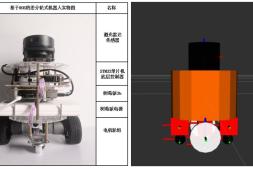 搭建ROS小车真的难吗?